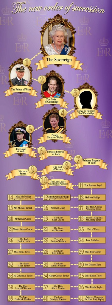 Line of Succession Graphic.jpg